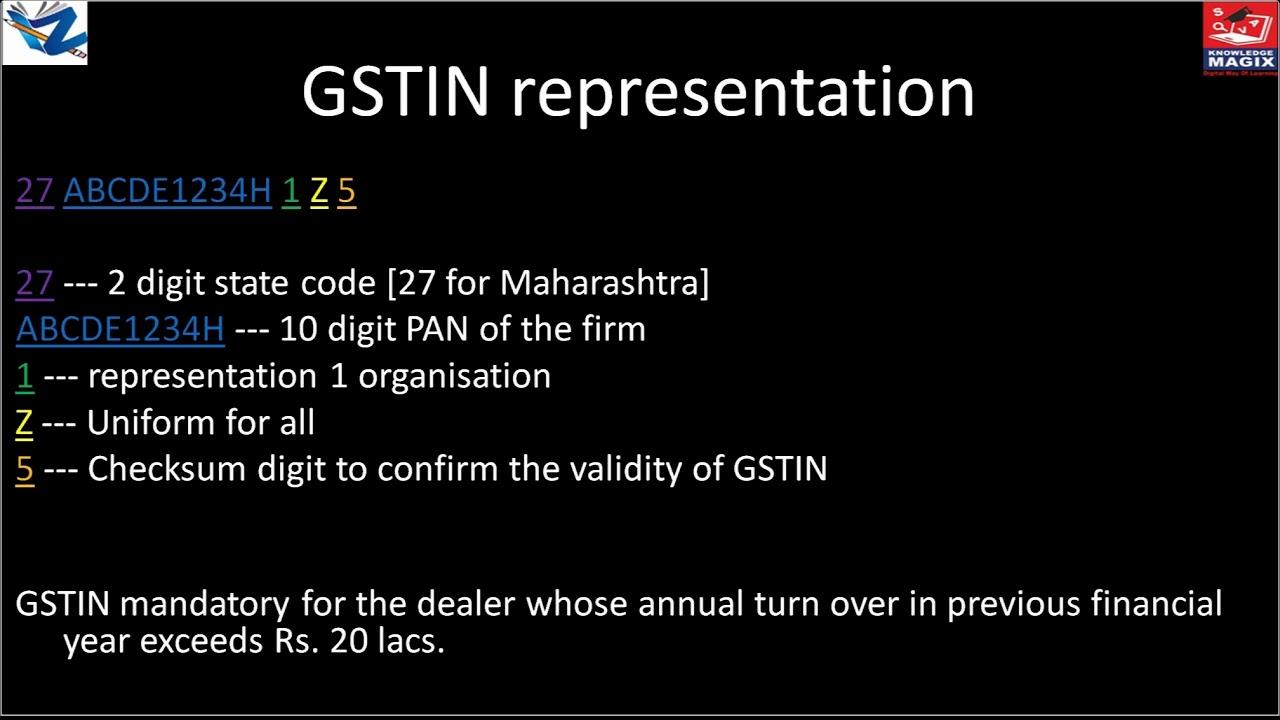 Tenth Standard English Medium Maths part 1Maharashtra State Board New  Syllabus