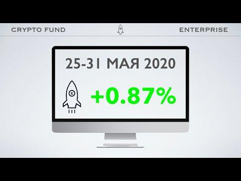 ФОНД ENTERPRISE || ОТЧЕТ ЗА МАЙ 2020