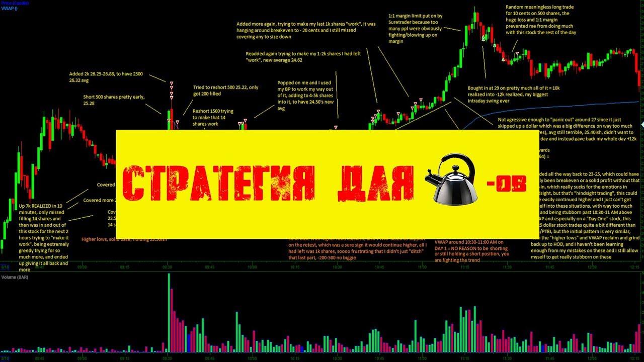 Стратегия бинарных опционов беспроигрышная новая криптовалюта мавроди