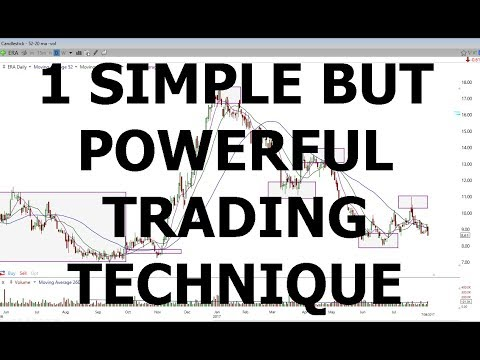 1 SIMPLE BUT POWERFUL TRADING TECHNIQUE