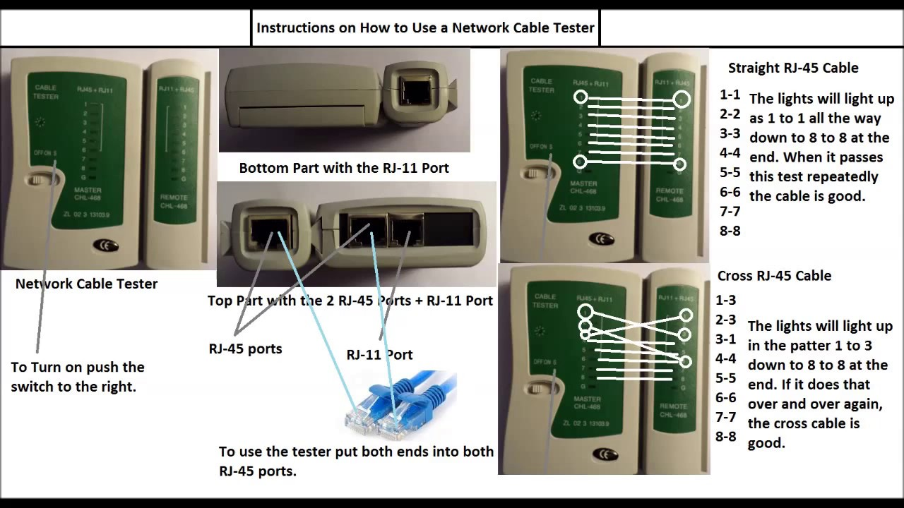 How To Use A Network Cable Tester Youtube Lan Utp