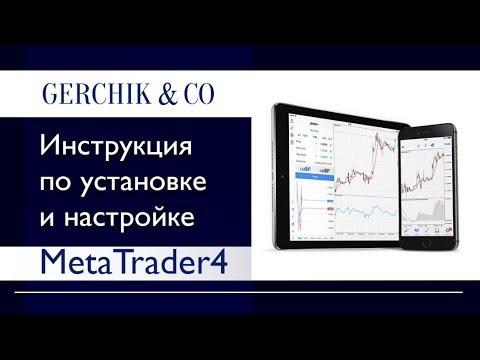 Metatrader 4 обзор платформы