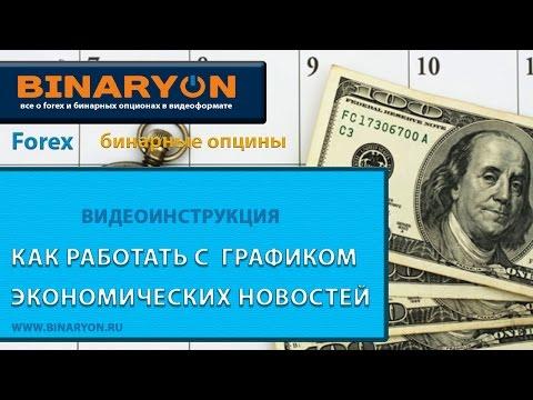 онлайн экономический календарь, как работать с графиком экономических новостей