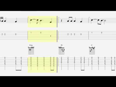 Guitar guitar chords name with picture : Guitar Tab & Chords - In the Name of Love - Acoustic Cover ...