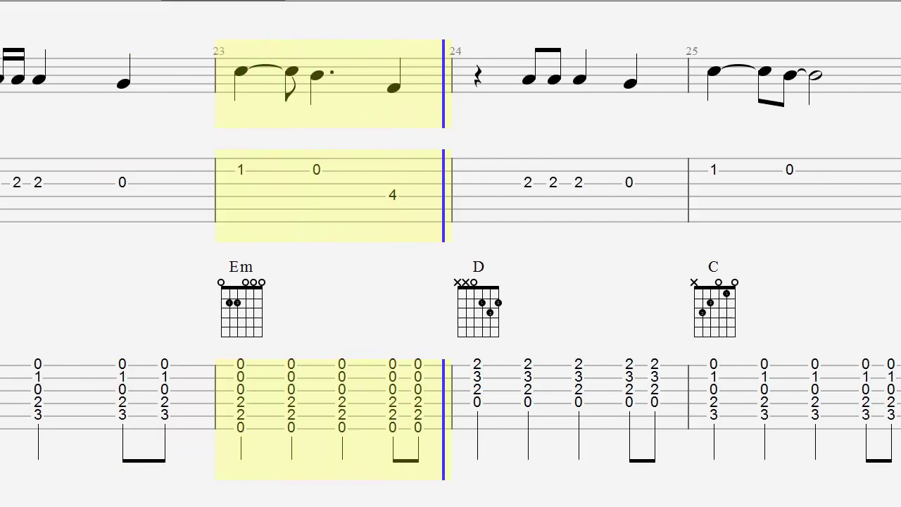 Guitar Tab Chords In The Name Of Love Acoustic Cover Garrix