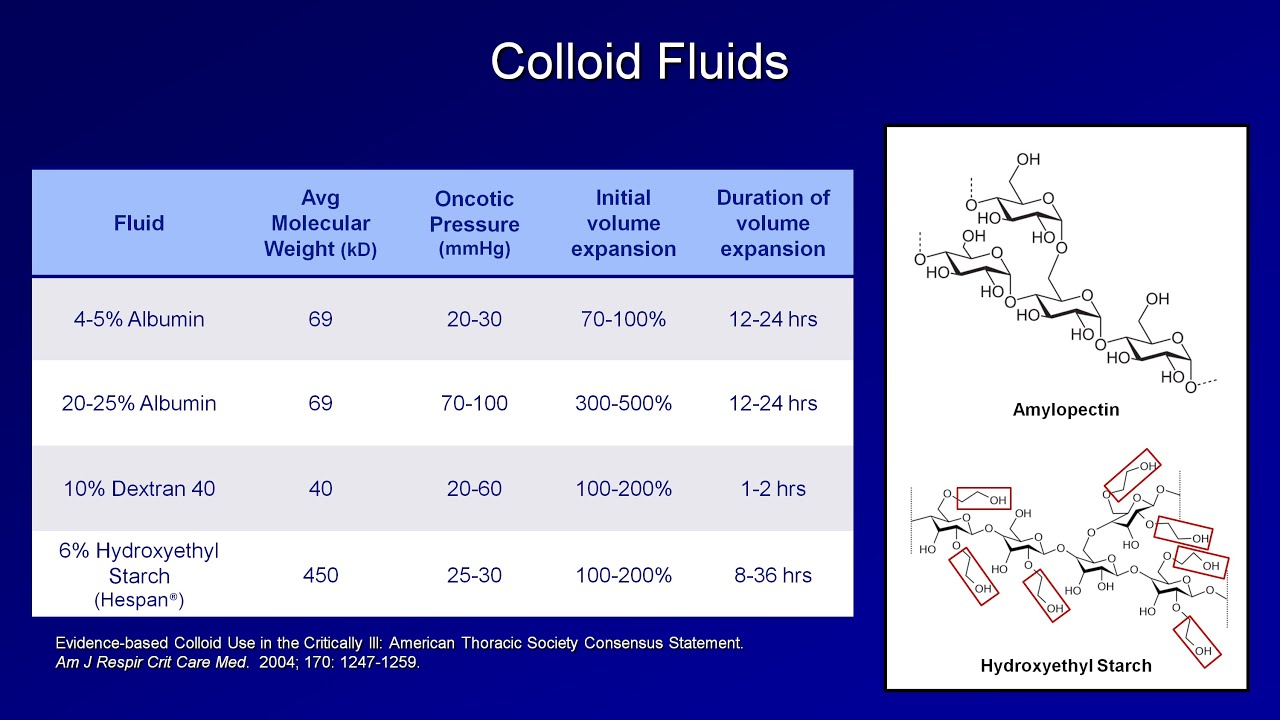 types of colloids the - photo #43