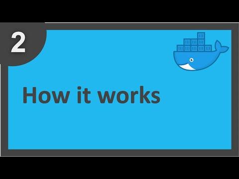 docker-beginner-tutorial-2---how-docker-works- -docker-architecture