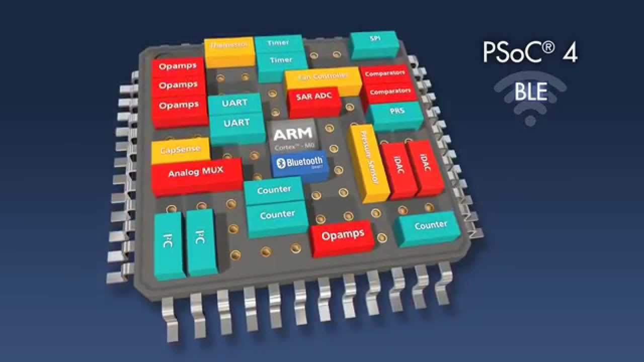 Image result for psoc 4 ble