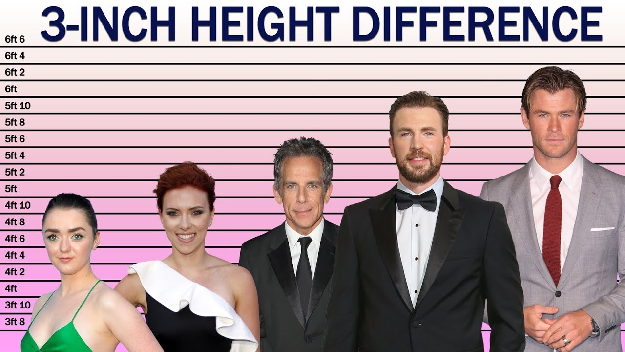 What Does A 3 Inch Height Difference Look Like Youtube