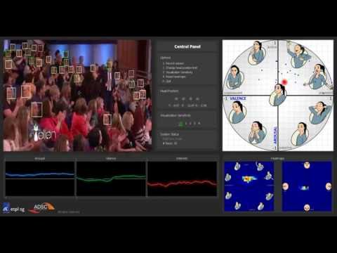 ADSC's facial expression analysis technology: Ellen show