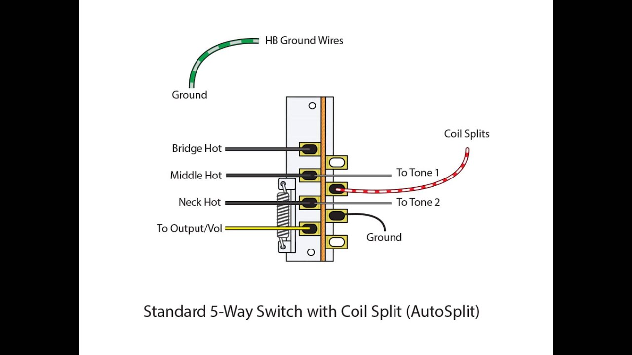 hss or hsh autosplit mod youtube rh youtube com 2 Humbucker Wiring Diagrams Pertronix Distributor Wiring Diagram