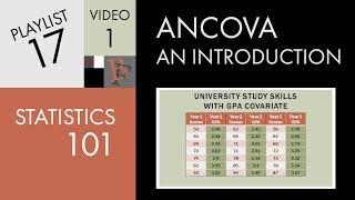 Statistics 101: ANCOVA, An Introduction