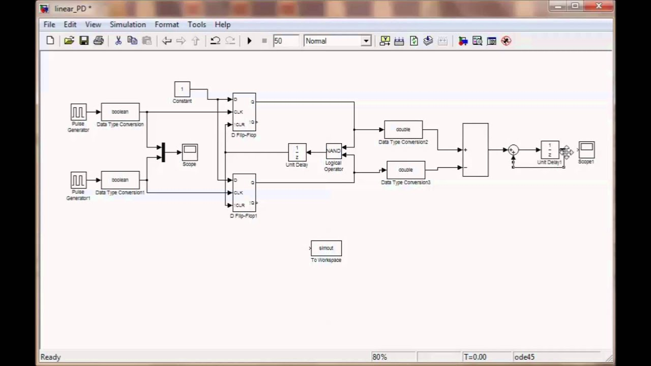 Simulink: Linear PD, S-Curve