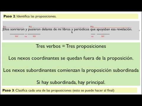 Categorías gramaticales from YouTube · Duration:  6 minutes 52 seconds