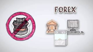 What is Forex | by Wall Street Survivor