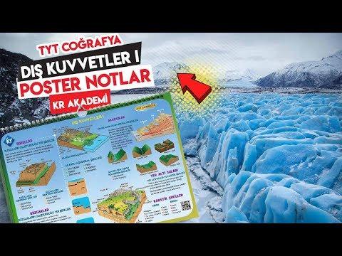TYT Coğrafya - Dış Kuvvetler I - Buzullar, Akarsular ve Rüzgarlar - Serkan Keskin