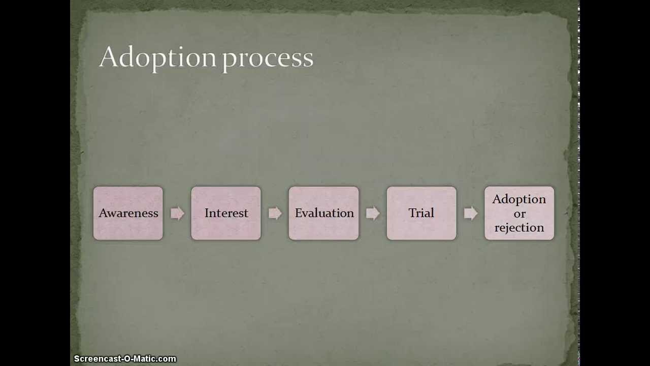 adoption process in consumer behaviour Some products are rapidly diffused and widely adopted by consumers, but some  other  and to extend the current work to better understand the process of  adoption  belief, attitude, intention and behaviour: an introduction to theory  and.