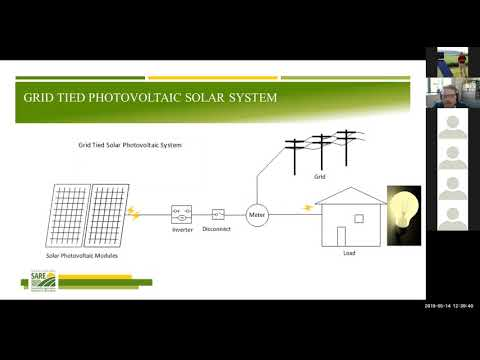 Solar Electric Investment Analysis Part #3 Value of Electricity