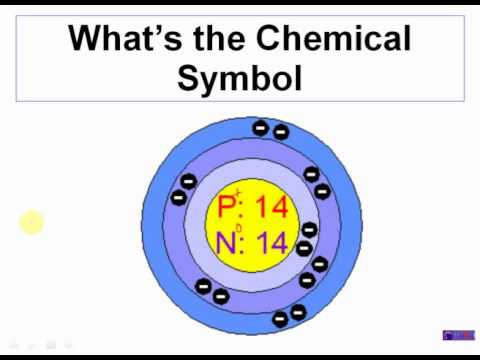 How To Write Complete Chemical Symbols Clear Simple Youtube