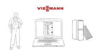 Viessmann ErP Condensatieketel Warmtepomp Hybridetherm