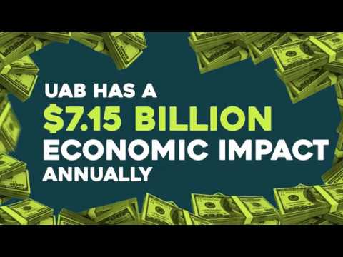 Did You Know? Facts about UAB