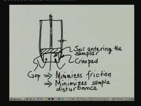 Lecture - 17 Sampling and Non - Intrusive Methods
