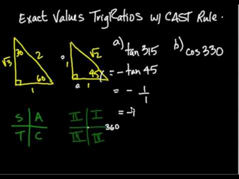 Find Exact Trig Values With Cast Rule Youtube