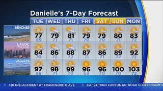 Danielle Gersh's Weather Forecast (July 17)