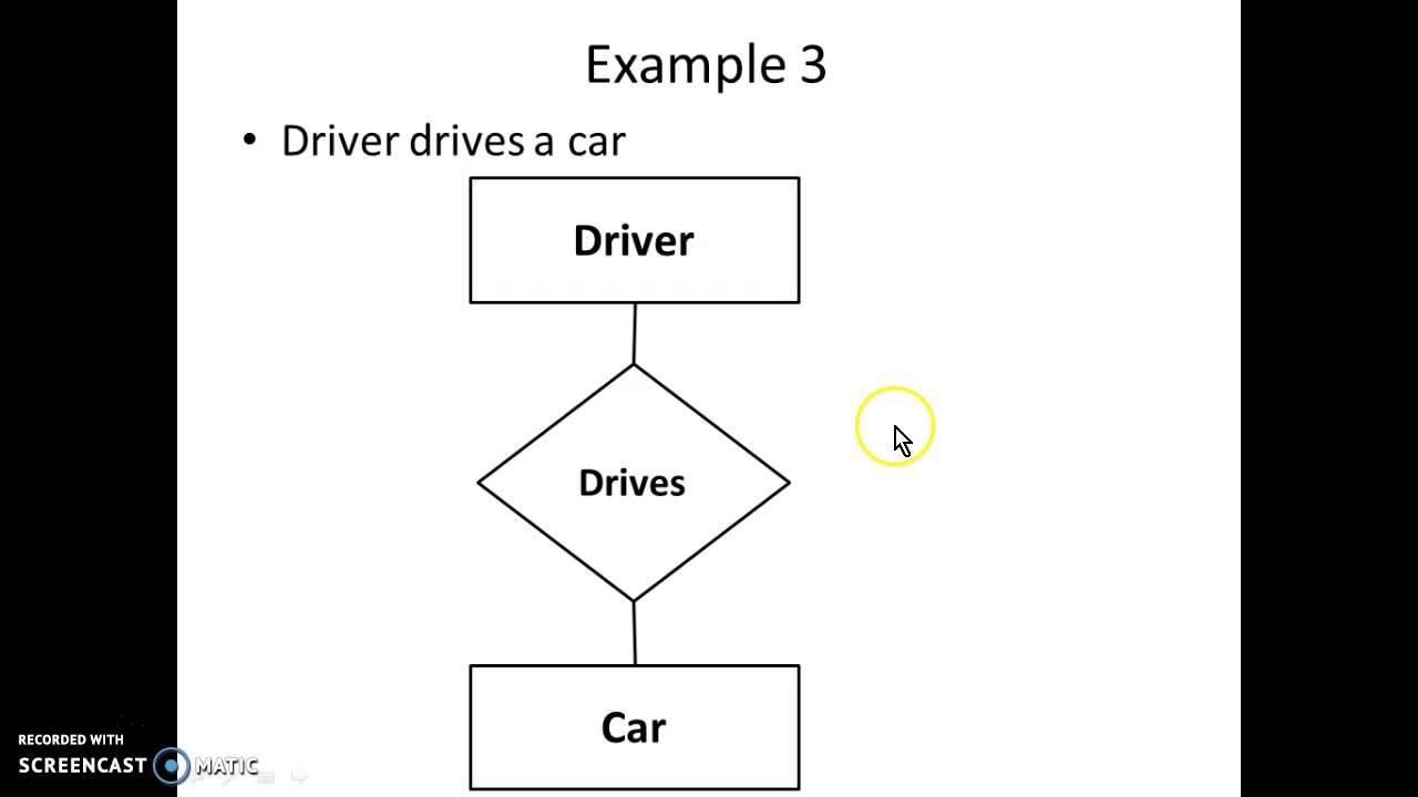 medium resolution of er diagram simple examples
