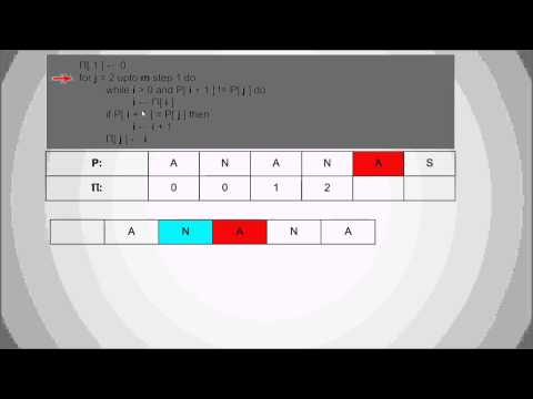 KMP Algorithm explained