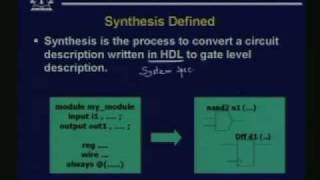 Lecture - 40 Digital System Design Current State of the Art