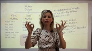 ELİF ÖZEREN VATANDAŞLIK KPSS GENEL TEKRAR SEMİNERİ(2)