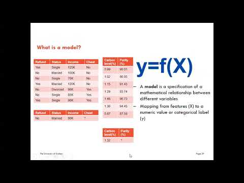 Deep reinforcement learning forex
