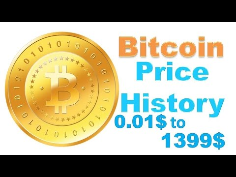 Who Is Bitcoin Owner And Bitcoin Price History 0.01$ to 1300$+ In Hindi/Urdu