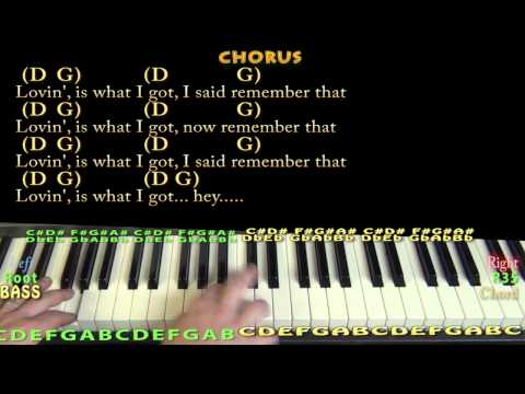 What I Got (Sublime) Piano Cover Lesson with Chords/Lyrics