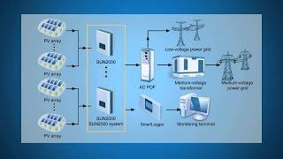 Сетевые инверторы Huawei SUN 2000 8/10/12/15/17/20/23KTL