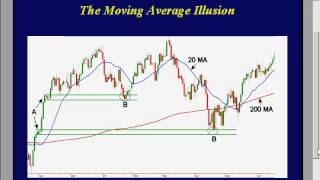 Sam Seiden...Supply and Demand Trading with Mechanical Indicators and Oscillators