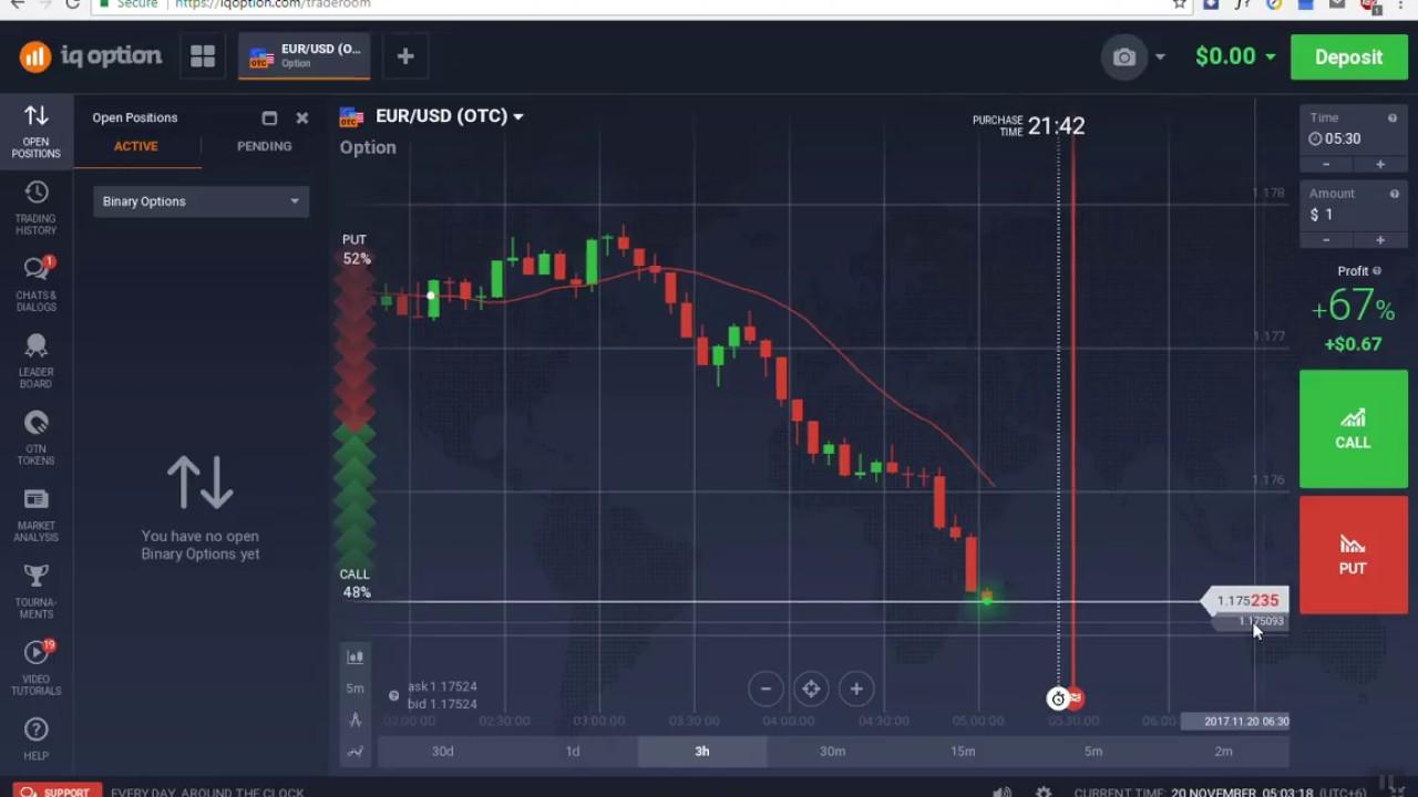 Binary options trading in australia