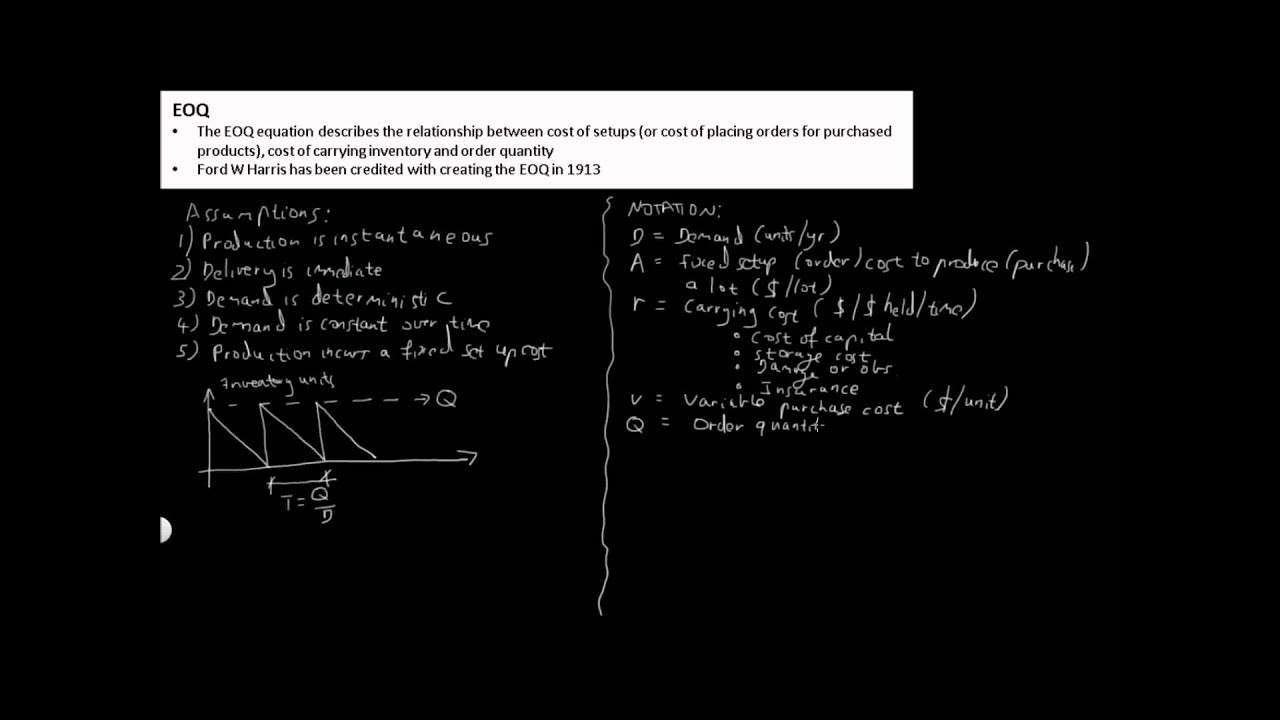 How to Calculate EOQ - Theory