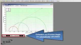 Determining Cohesion and Friction Angle using Mohr Circles Graph