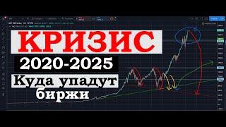 Кризис 2020-2025. Куда упадем и где дно супер кризиса