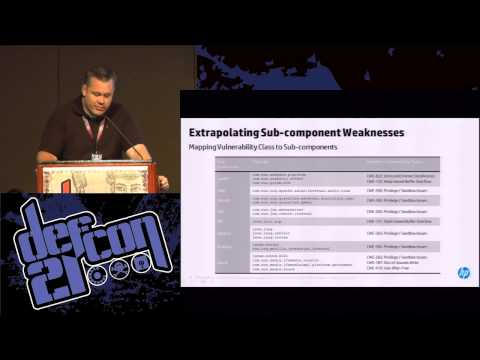 [DEFCON 21] Java Every-Days: Exploiting Software Running on 3 Billion Devices