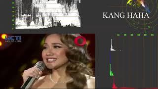 ABDUL ft. BCL - KARENA KUCINTA KAU (BCL) - Spekta Show Top 4 - Indonesian Idol 2018