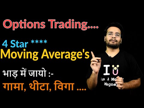 Options trading with technical analysis – simple and effective 🔥🔥🔥