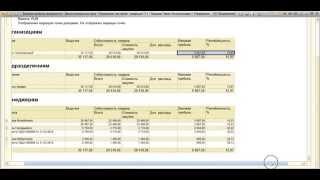 Отчет о прибыли и расчет себестоимости в 1С Управление Торговлей 11