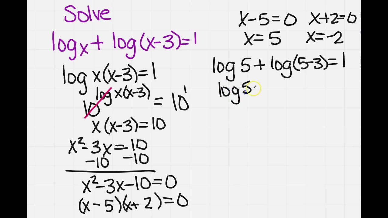 solve logarithmic equations positive/negative solutions