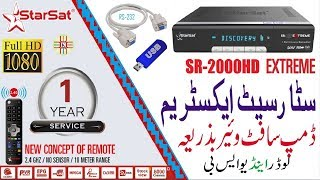 How To Recover Dead/Blue Light Hyper 2000HD Due To Power