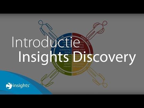 Welkom bij Insights Discovery