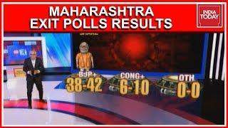 Maharashtra Exit Poll Results 2019 | BJP- Shiv Sena Alliance Works Favourably