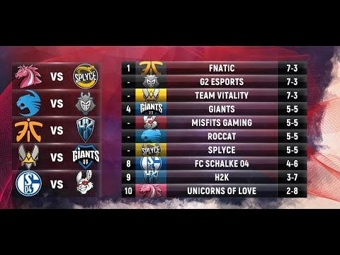EU LCS Highlights ALL GAMES Week 6 Day 1 / W6D1 Spring 2018